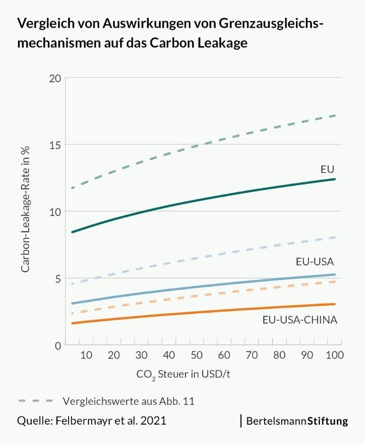 CO2Preis_2